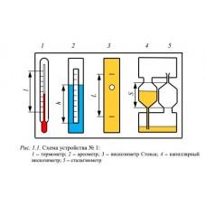Устройство 1 - физические свойства жидкости