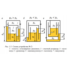 Устройство 2 - измерение гидростатического давления